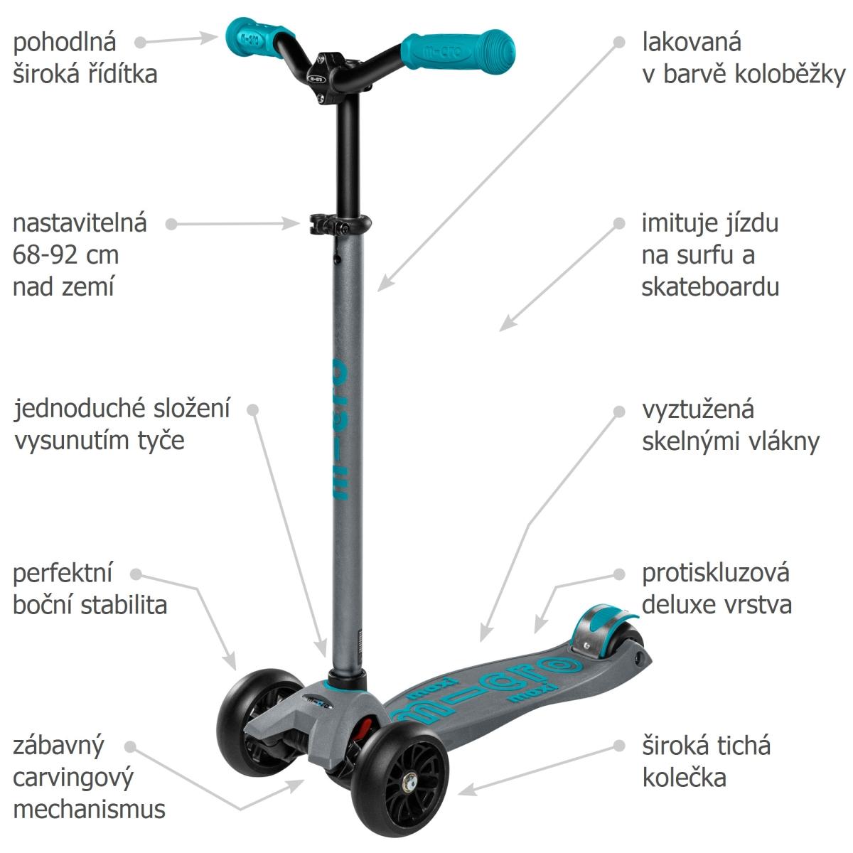 Maxi Micro Deluxe Pro grey-aqua - 02