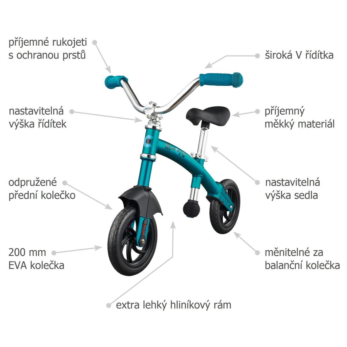 Micro G-Bike Chopper Deluxe Aqua - 02